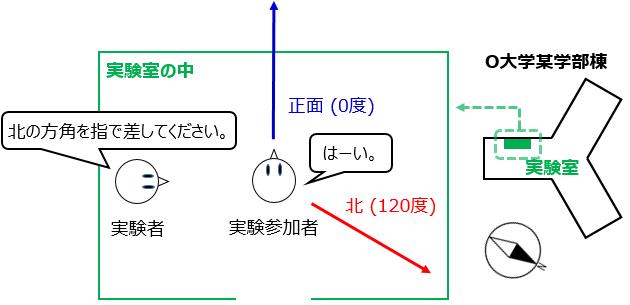 vm_experiment.png